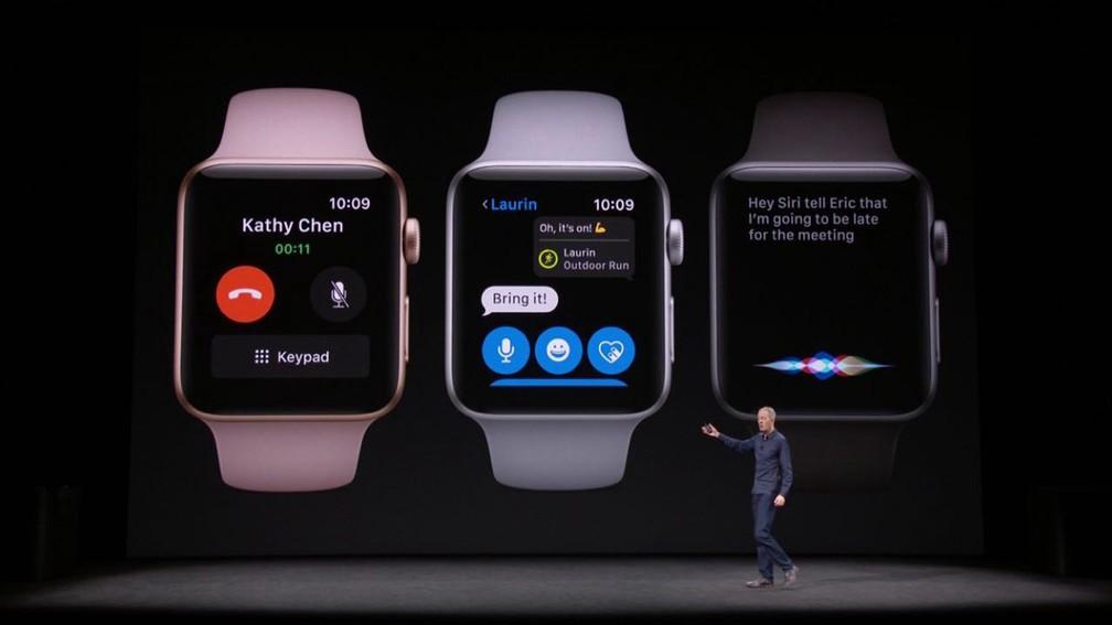 Quais foram as novidades da Apple Inc.?
